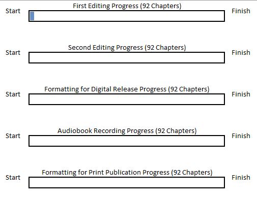 Progress Chart 04132017